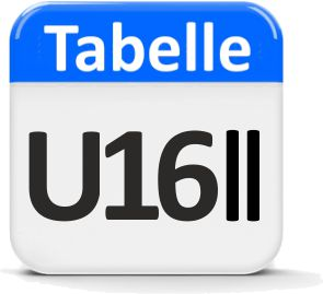 Button U16II